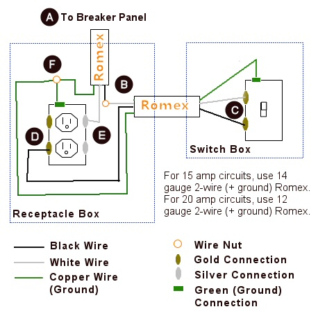 rewire a switch that controls an outlet to control an overhead review of switched outlet wiring power enters at the outlet