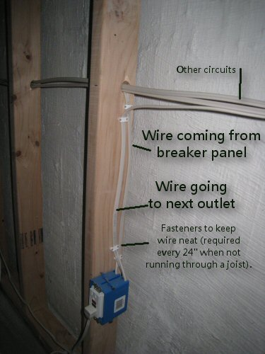 Wiring A House Outlet Diagram