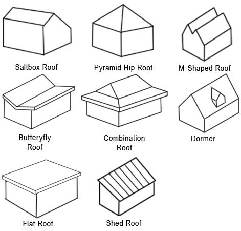 Roof designs terms types and pictures one project closer for Names of roofing materials