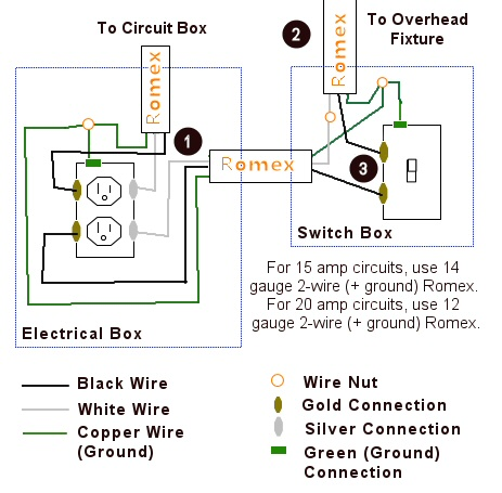rewire a switch that controls an outlet to an overhead light or fan one project closer