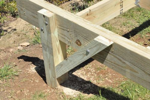 How to Build a Post & Beam Shed Foundation on a Slope ...
